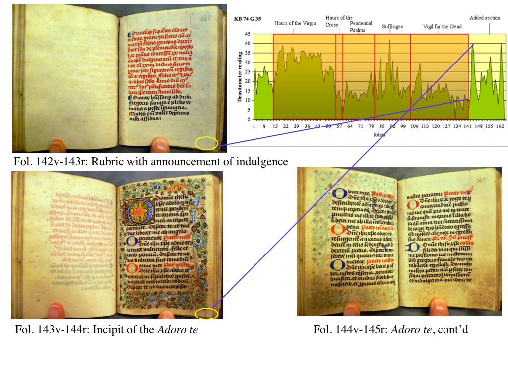 Image of books and the results of the spectral imaging of dirt on the edges in graph form