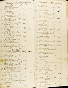 Double Entry Account Book