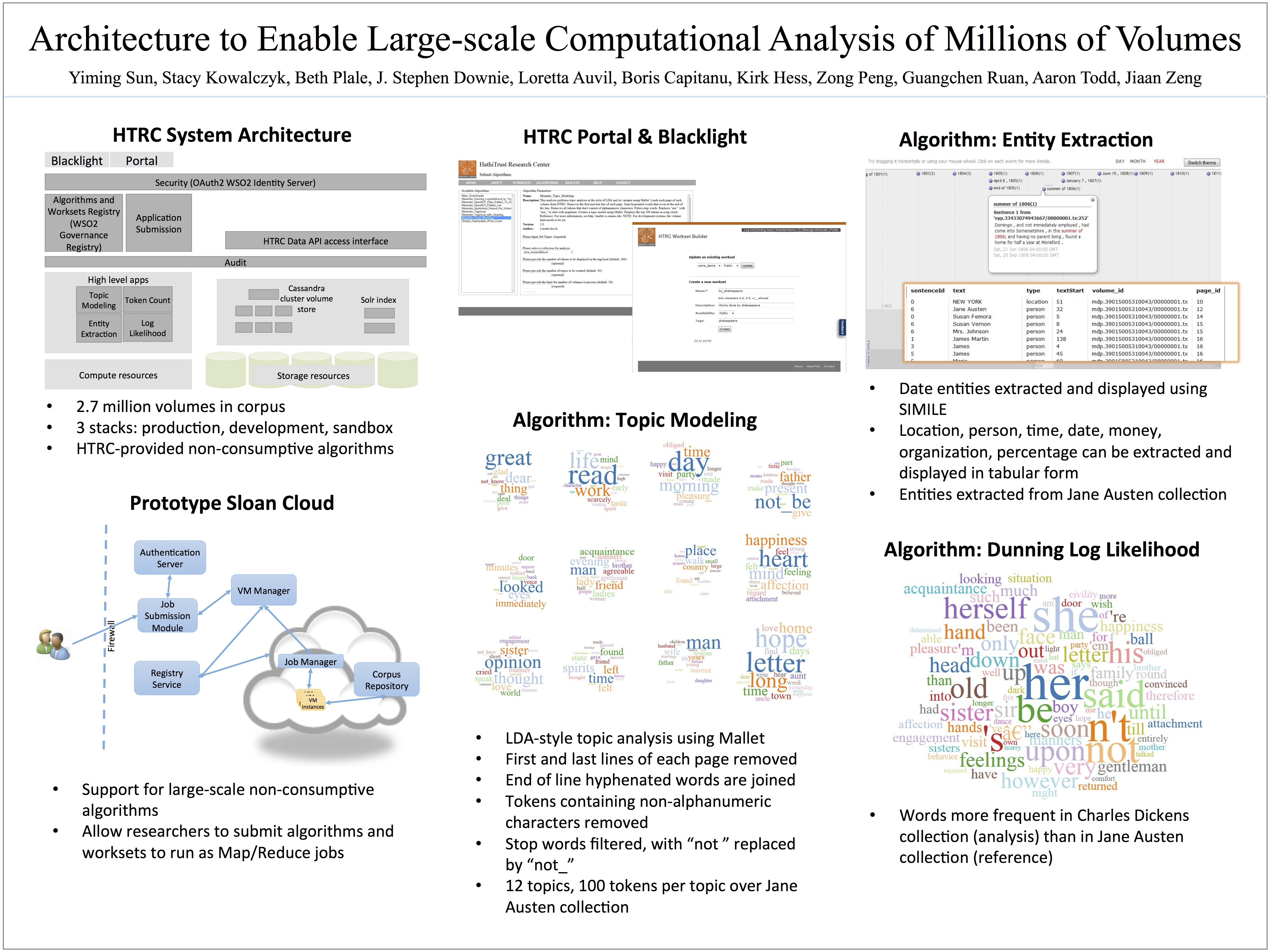 Large-Scale-Computational-Analysis-Poster