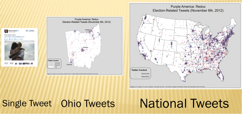 Figure 7: Spectrum of 2012 Election Day Tweets